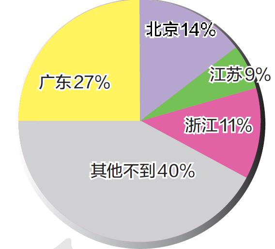人口老龄化_2012年浙江省人口